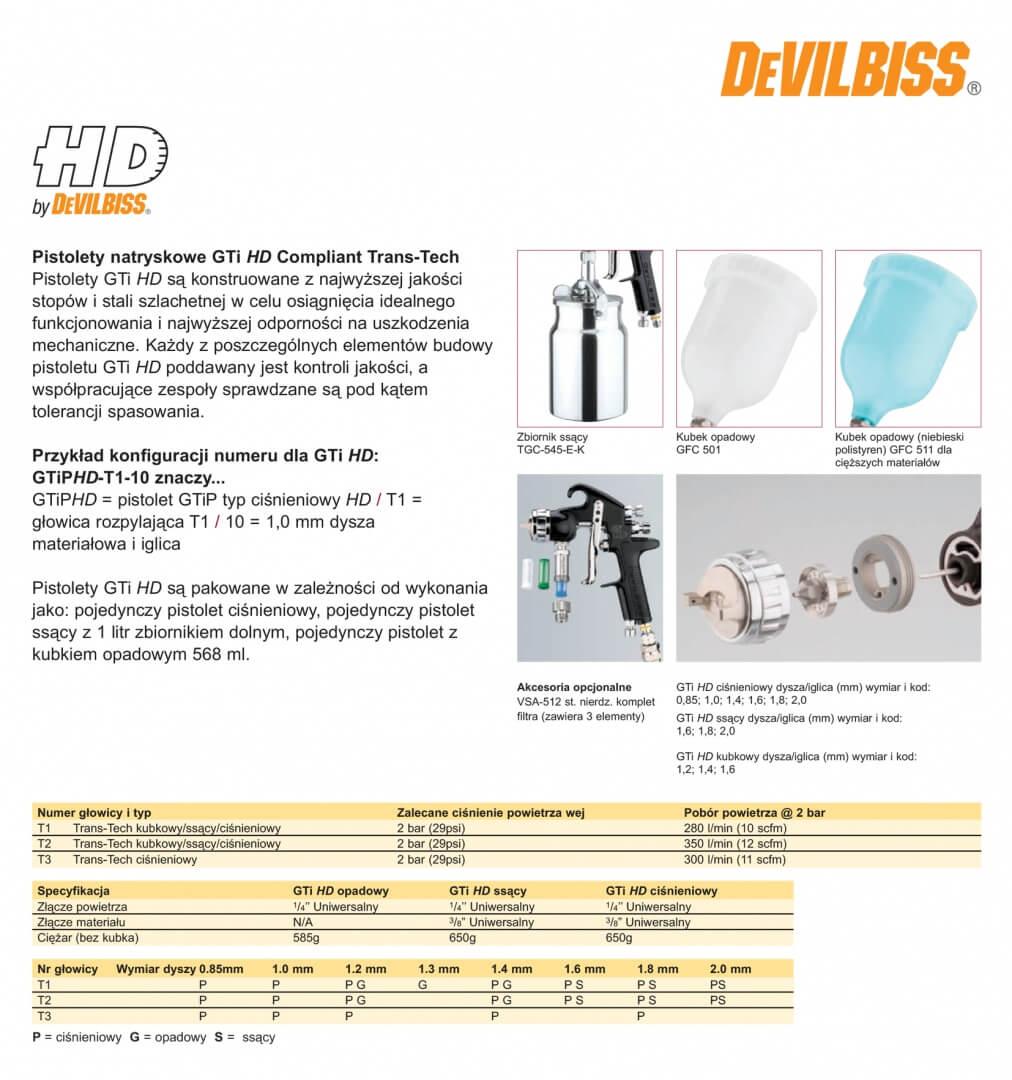 GTi-HD-Compliant-szczegoly